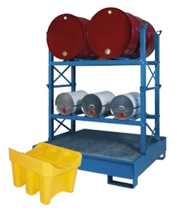 Drum dispensing and supports